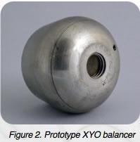 Prototype XYO Balancer