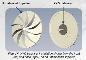 Balancing a Fan