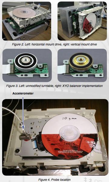 Disk Drive Balance