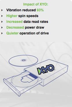 optical disk drive